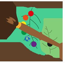 Ecocreations